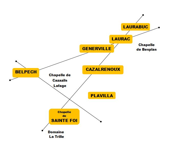 Carte chemins roman
